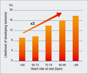 HeartRate01
